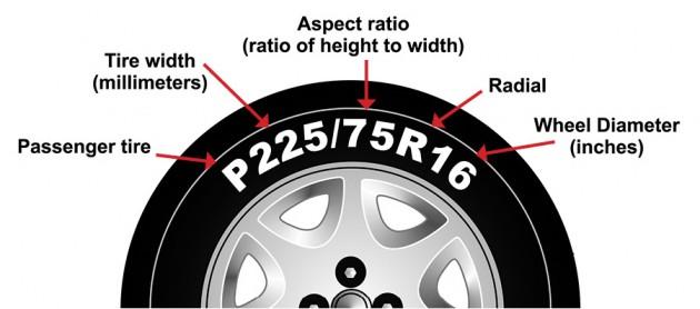 How To Read Tire Size >> How To Read Tire Size Info Diamond Tires In Salt Lake City Ut